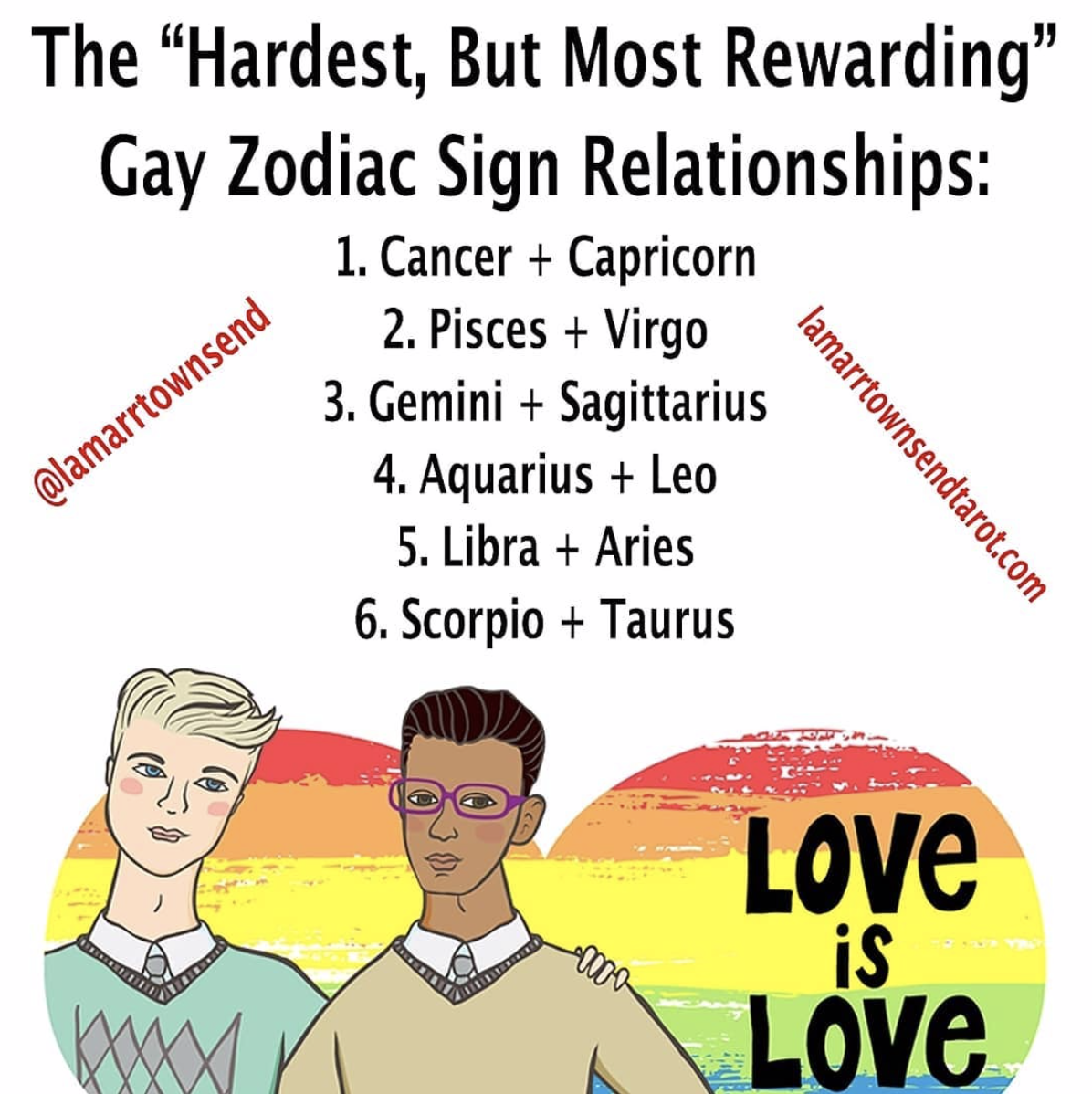 Gay capricorn pisces relationship and Pisces In